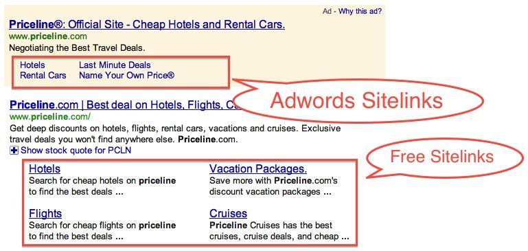 google ad sitelinks