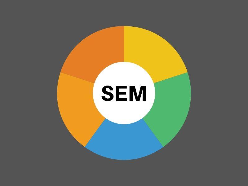 what is sem in seo vs sem