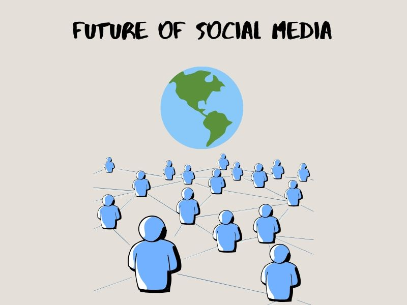 Social Media Marketing Trends 2020.Top 20 Social Media Future Trends 2020 Beyond Techjackie